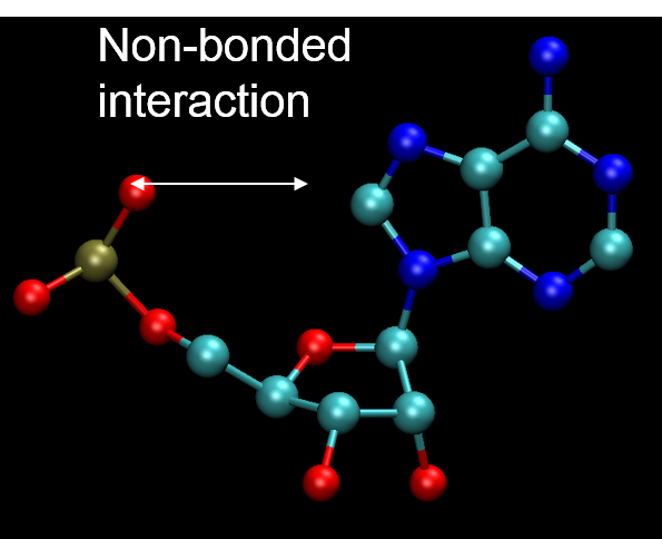 non-bonded interaction